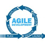 What is agile methodology?
